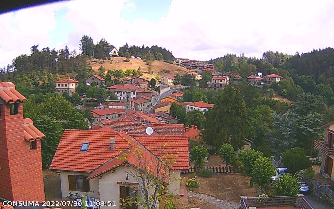 Webcam Mugello